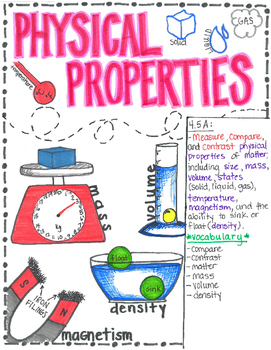 4th Grade Physical Properties