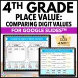 4th Grade Place Value Google Classroom Math: Compare Digit Values {4.NBT.1}