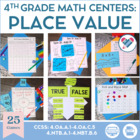 4th Grade Place Value Math Centers