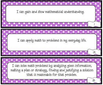 Polka Dot Themed 4th Grade Math TEKS Statement Posters