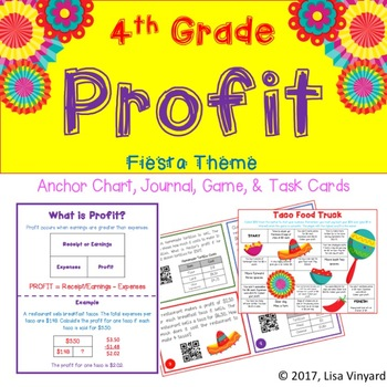 4th Grade Profit Unit - Fiesta Theme