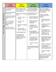 Student-Friendly Reader's Notebook Rubric (Grade 4)