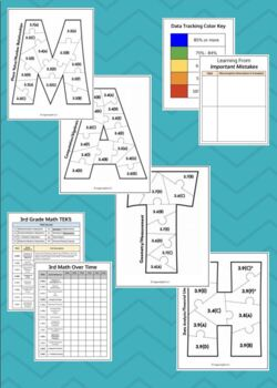 4th Grade Reading Classroom Data Tracker - TEKS