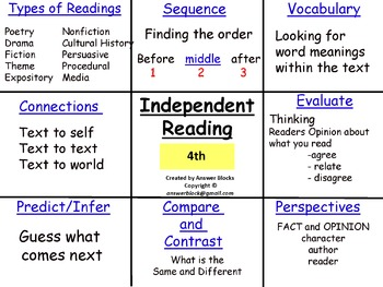 Independent Reading 4th
