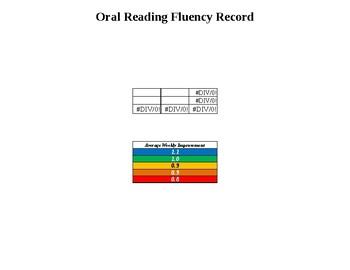 4th Grade Reading Fluency Record