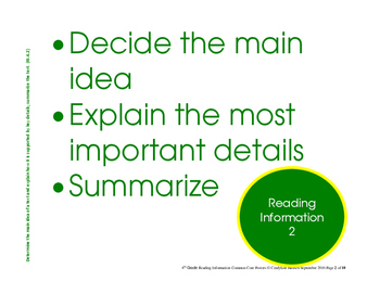 4th Grade Reading Information Common Core Posters