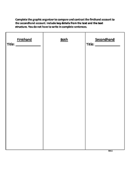 4th Grade Reading Informational Text Performance Task