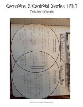 Interactive Notebook with Mini Lessons - 4th Literature Common Core Standards