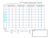 4th Grade Reading Level Tracker