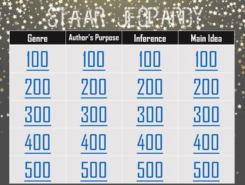4th Grade Reading STAAR Jeopardy Game 1