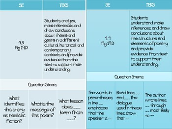 4th Grade Reading STAAR Question Stems