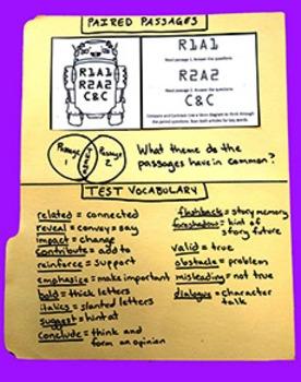 4th Grade Reading STAAR Interactive Genre Review Folder