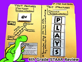 4th Grade Reading STAAR Interactive Genre Review Folder