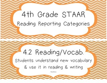 4th Grade Reading STAAR TEKS