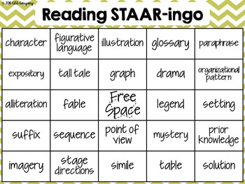 4th Grade Reading STAAR-ingo Pack