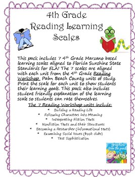 4th Grade Reading Scales