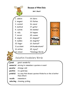 4th Grade Reading Street 2013 CC Word Lists, Units 1-6