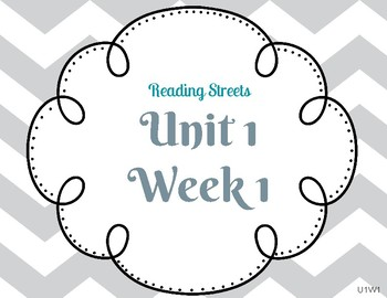 Reading Street Focus Wall- Fourth Grade- Unit 1