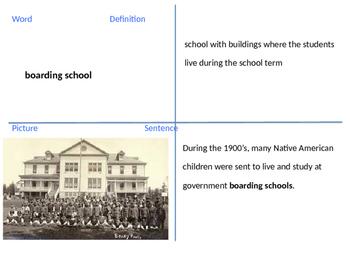 "4th Grade Reading Street "" Thorpe's Bright Path"" Unit 6 Week 2 Vocab Powerpoint"