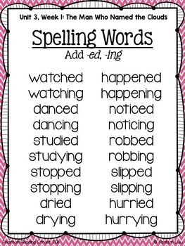 4th Grade Reading Street Unit 3 Spelling Posters