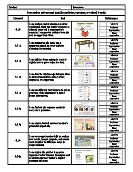 4th Grade Reading TEKS checklist for Students and Teachers