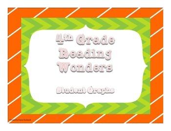 4th Grade Reading Wonders Assessment Graphs