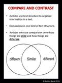 4th Grade Reading Wonders Comprehension Skills Poster *BUNDLE*!
