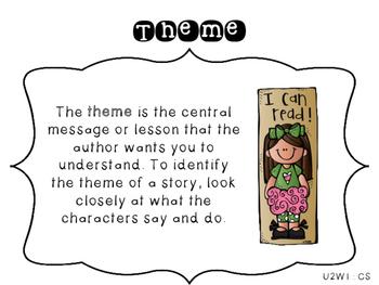 4th Grade Reading Wonders Focus Wall Strategies - Unit 2