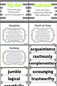 4th Grade Reading Wonders Focus Wall Unit 3