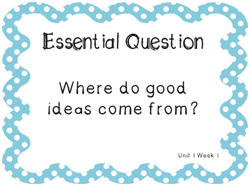 4th Grade Reading Wonders Focus Wall -Big Idea and Essential Questions Units 1-6