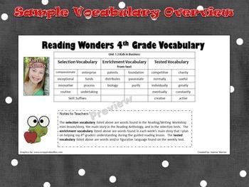 4th Grade Reading Wonders Resources Unit 1