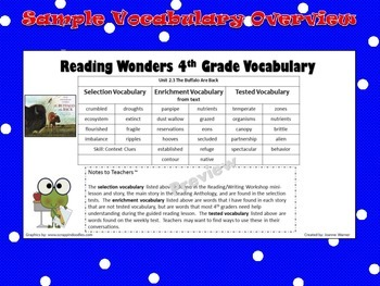 4th Grade Reading Wonders Resources ~ Units 1-3 ~ Semester 1 Review