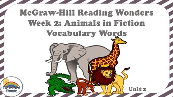 4th Grade Reading Wonders Unit 2 Week 2 Vocabulary with Definitions Word Wall