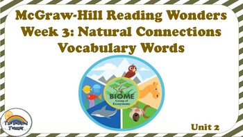 4th Grade Reading Wonders Unit 2 Week 3 Vocabulary with Definitions Word Wall