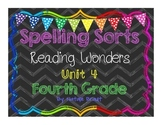 4th Grade Reading Wonders Unit 4 Spelling Sorts