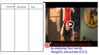 4th Grade Ready Gen Unit 1 Google Slides Lessons - THE WHOLE UNIT!