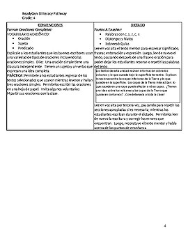 4th Grade ReadyGEN Biliteracy Pathways Unit 3 Lesson Plans & Graphic Organizers