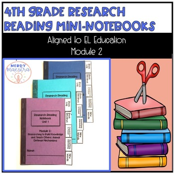 4th Grade Research Reading Mini Notebook for EL Education Module 2