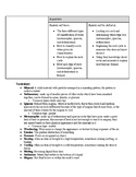 4th Grade Rocks and Minerals 10 Day Unit