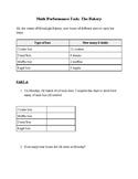 4th Grade SBAC Math Performance Task: The Bakery
