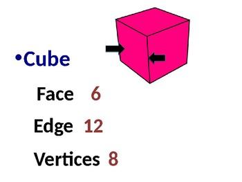 4th Grade SOL Math Review