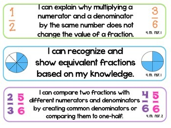 4th Grade SOUTH CAROLINA Math Standards