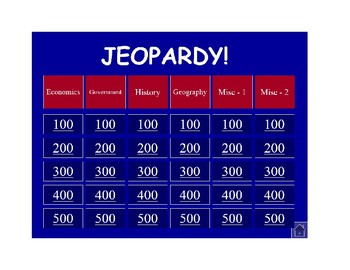 4th Grade SS Jeopardy Review