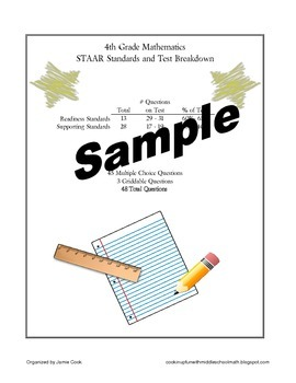 4th Grade STAAR Math TEKS Checklist (NEW and old TEKS bundled)