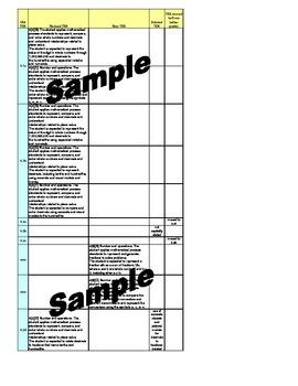 4th Grade STAAR Math TEKS Checklist (NEW and old TEKS bundled)
