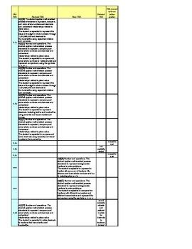 4th Grade STAAR Math TEKS Checklist (with new TEKS effective 2014-2015)