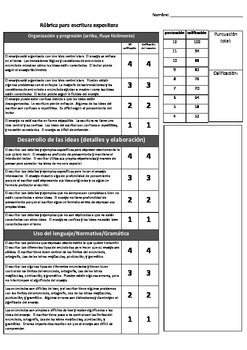 4th Grade STAAR Narrative and Expository Writing Rubric Spanish