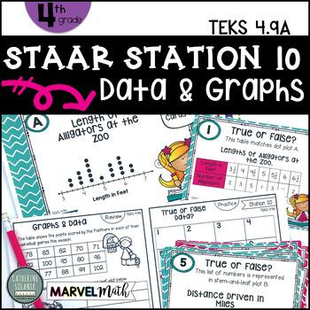 4th Grade STAAR STATION 10: GRAPHS & DATA TEKS 4.9A