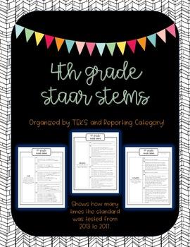 4th Grade STAAR Stems