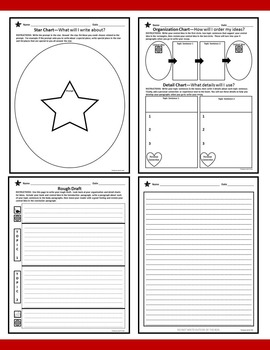 4th Grade STAAR Writing--Expository Essay Graphic Organizers (Texas TEKS)